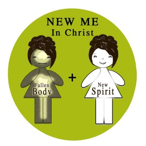New Me In Christ